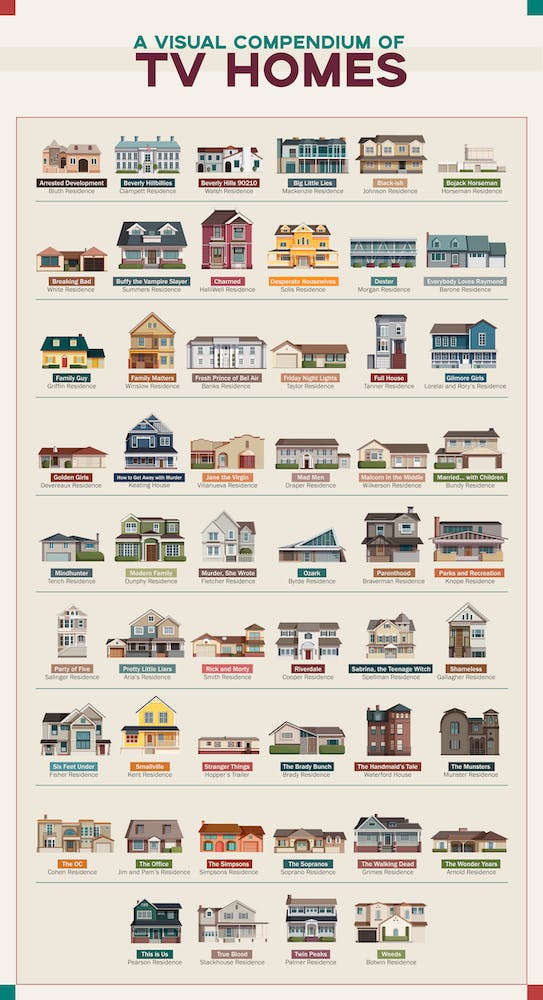 a poster of different TV homes