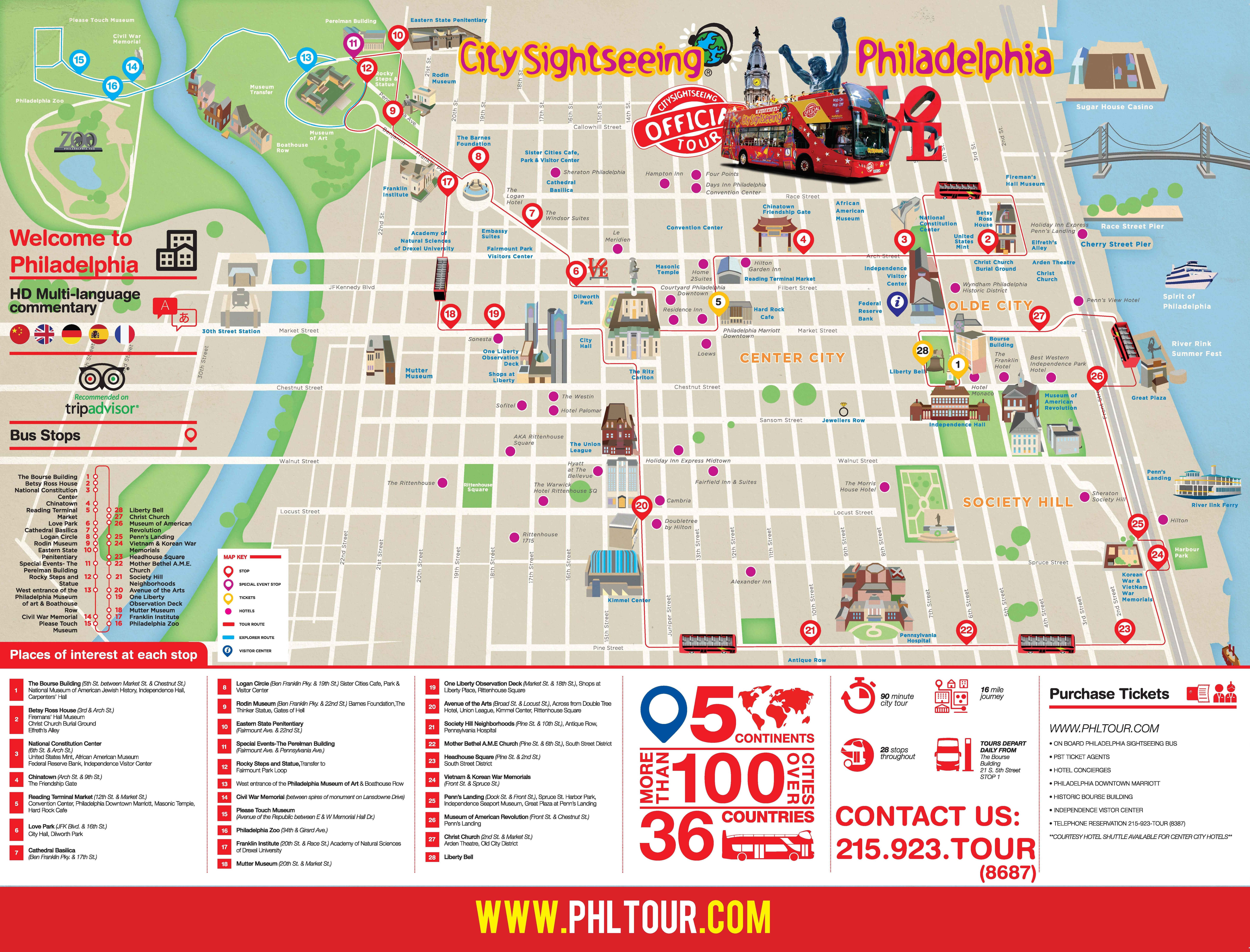 Philadelphia Attractions Map PDF - FREE Printable Tourist ... |Philadelphia City Hall Map