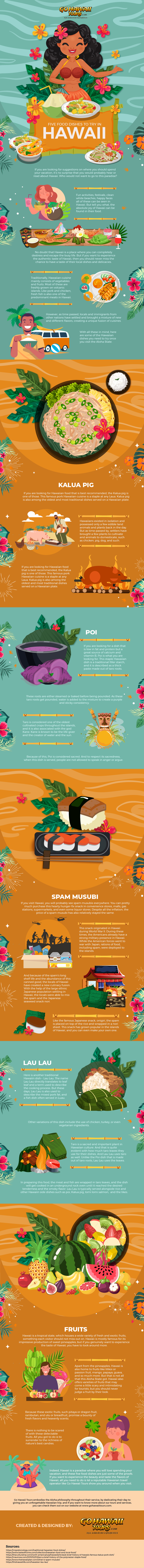 Five food dishes to try in Hawaii-infographic image01325