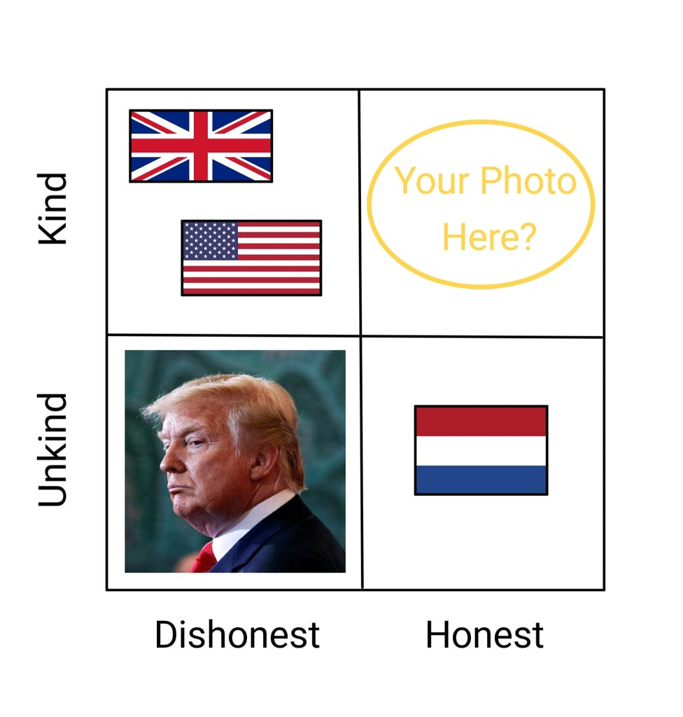 Honest and Kind Chart