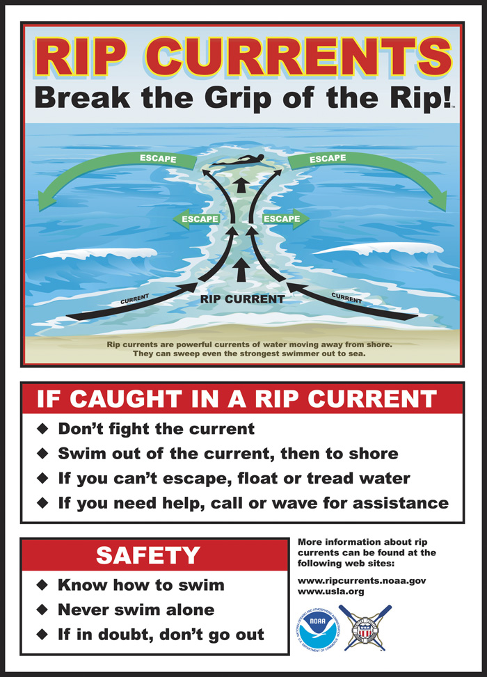 Click here to view rip current safety
