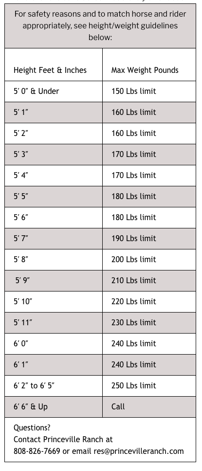 Click here to Height-To-Weight Ratio Chart