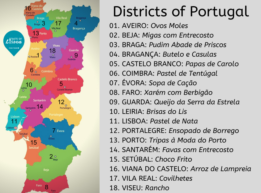 Travel around Portugal in 18 traditional dishes