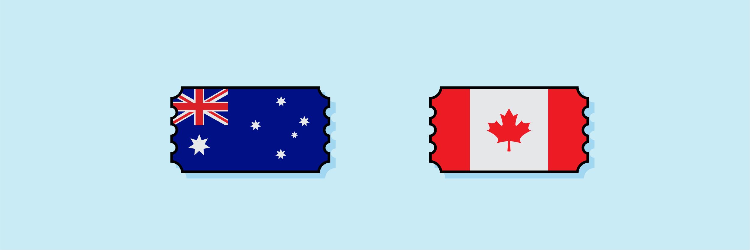 FareHarbor Australia Canada Graphic