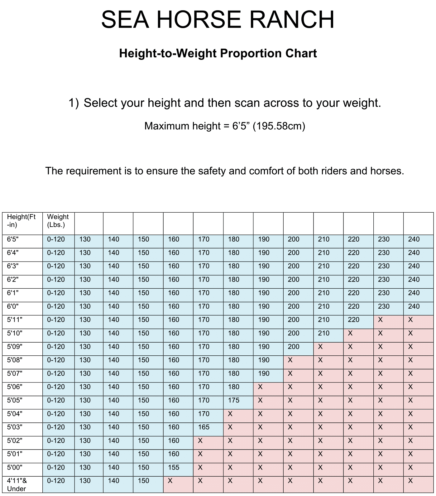 horse height chart: Height weight restrictions horseback riding sea horse ranch