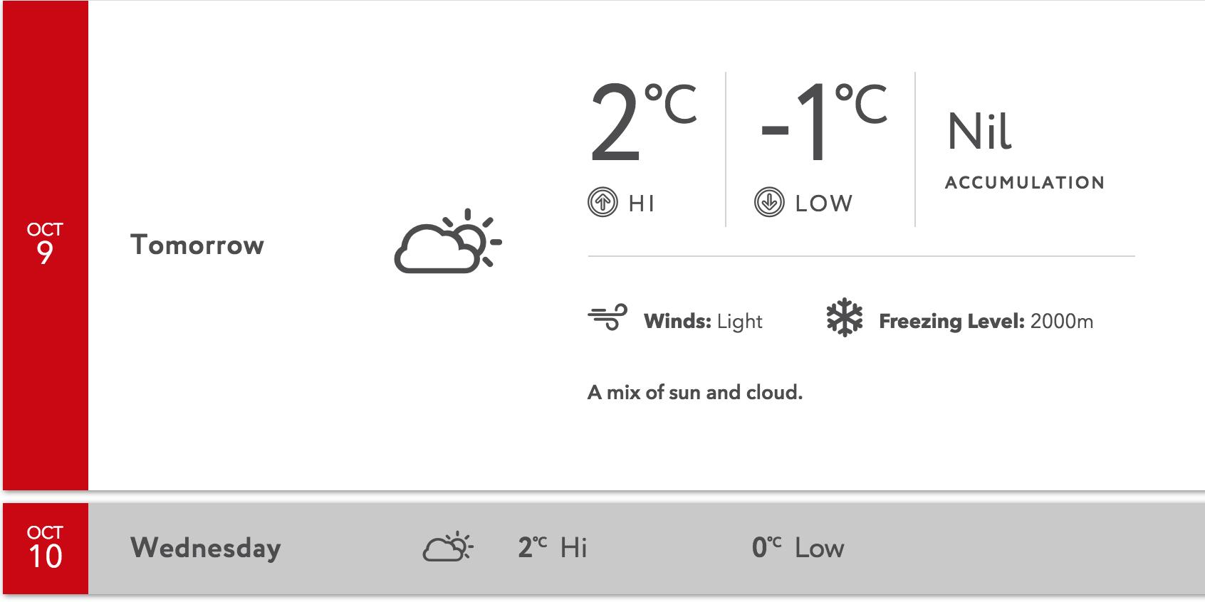 Screen capture Whistler Blackcomb snow report