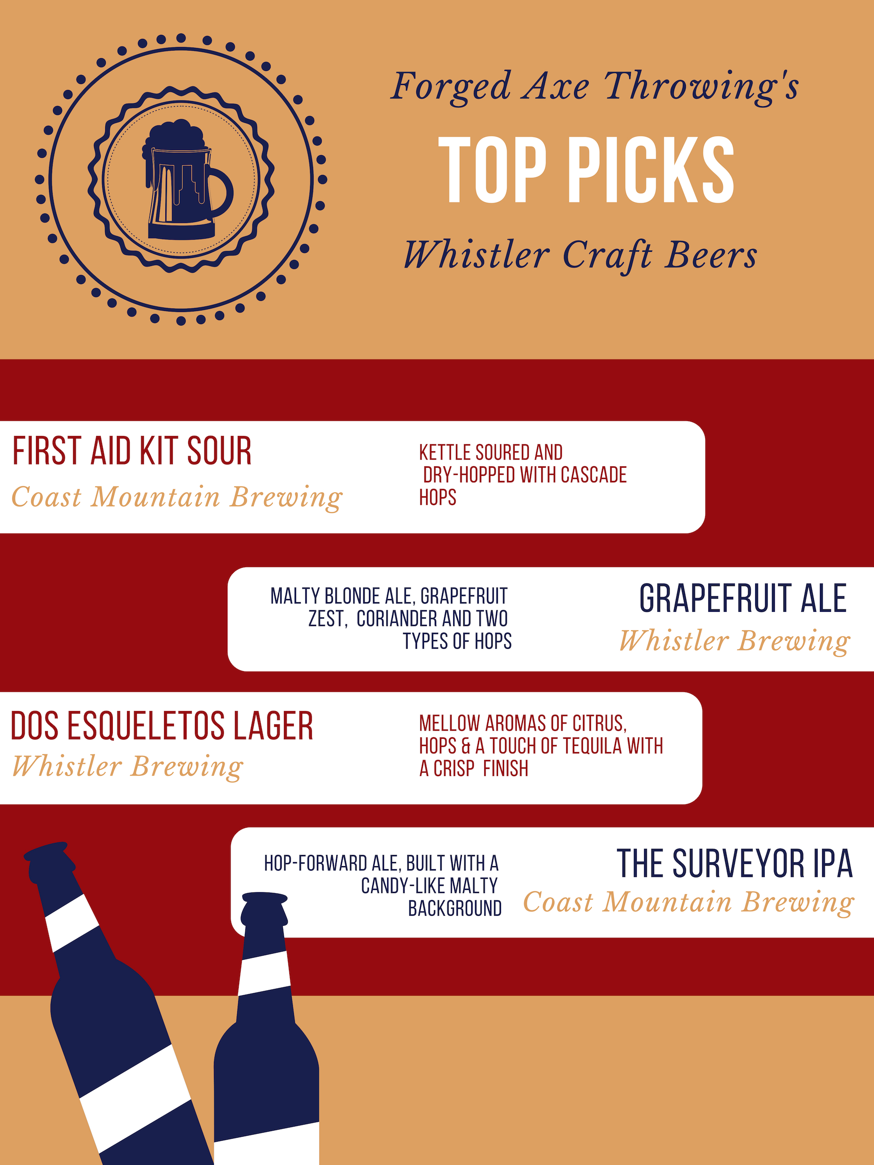 Forged Favorite beers