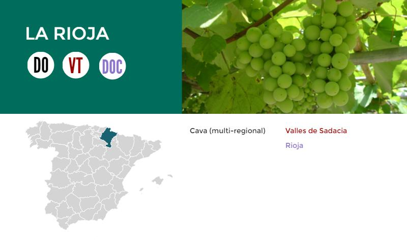 Exploring Rioja wines by DO
