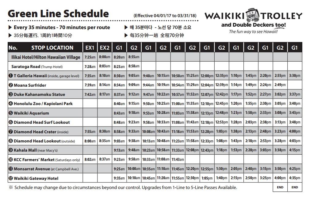 Green Line | Waikiki Trolley