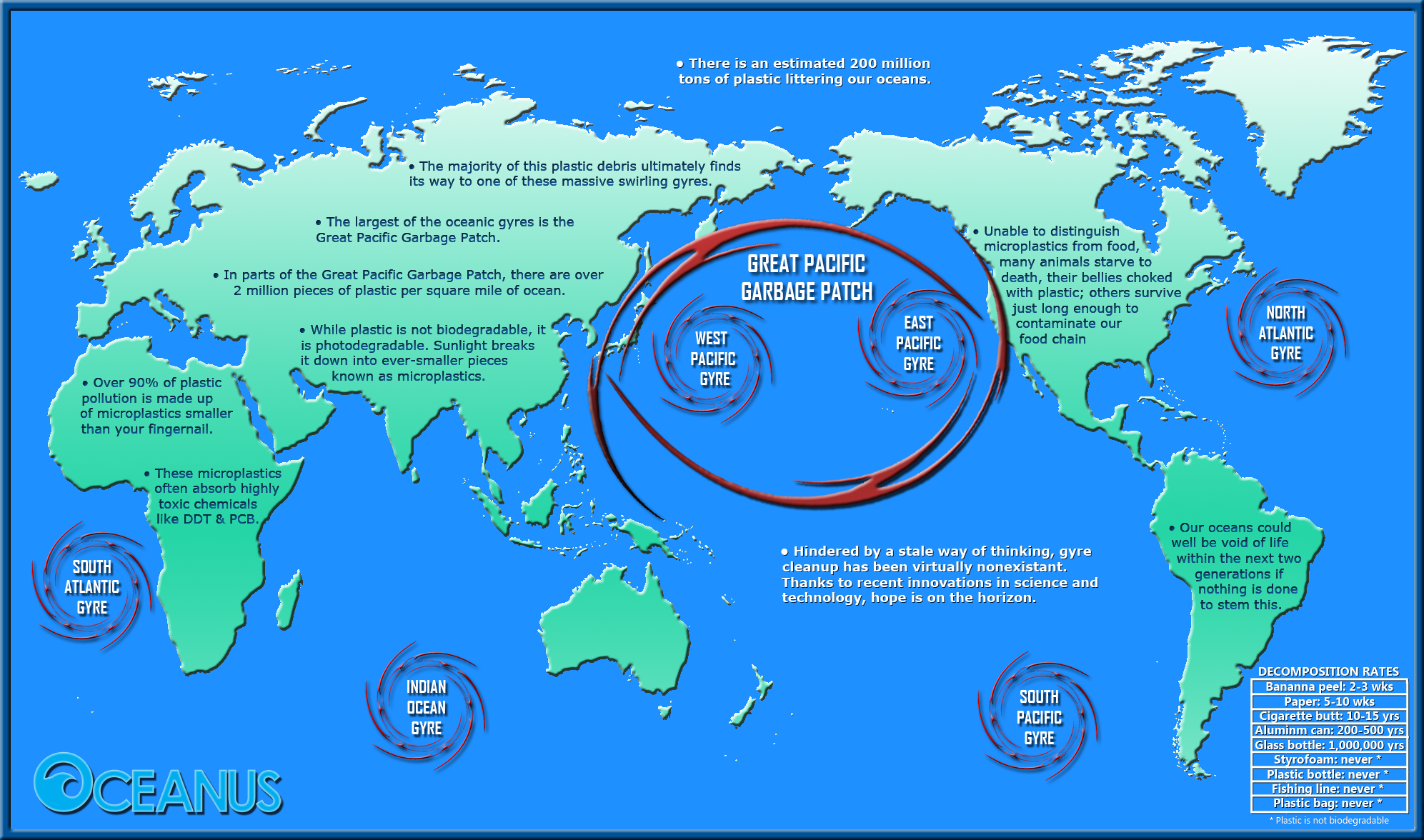 What Is The Great Pacific Garbage Patch? | ReefCI Garbage World Map on helmet map, franz ferdinand map, bob dylan map, queen map, maroon 5 map, michael jackson map, elvis presley map, oasis map, bleach map,