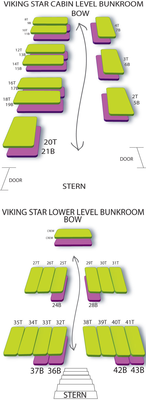 Click here to Star Bunk Layout